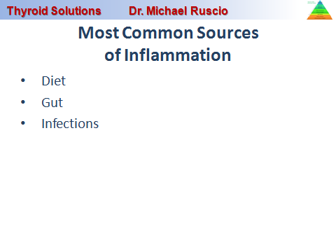 most_common_source_of_inflammation