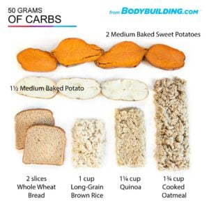 Which is Better, Low Fat or Low Carb? - 50g Carbs