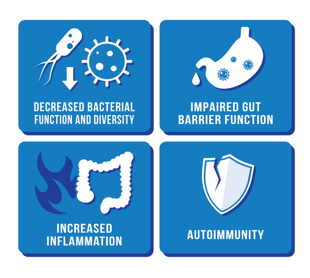 Autoimmune atrophic gastritis diet: Signs of an unhealthy gut